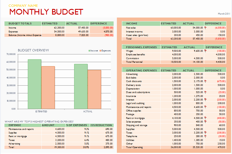 Free Bud Templates for Microsoft Excel Monthly & Yearly
