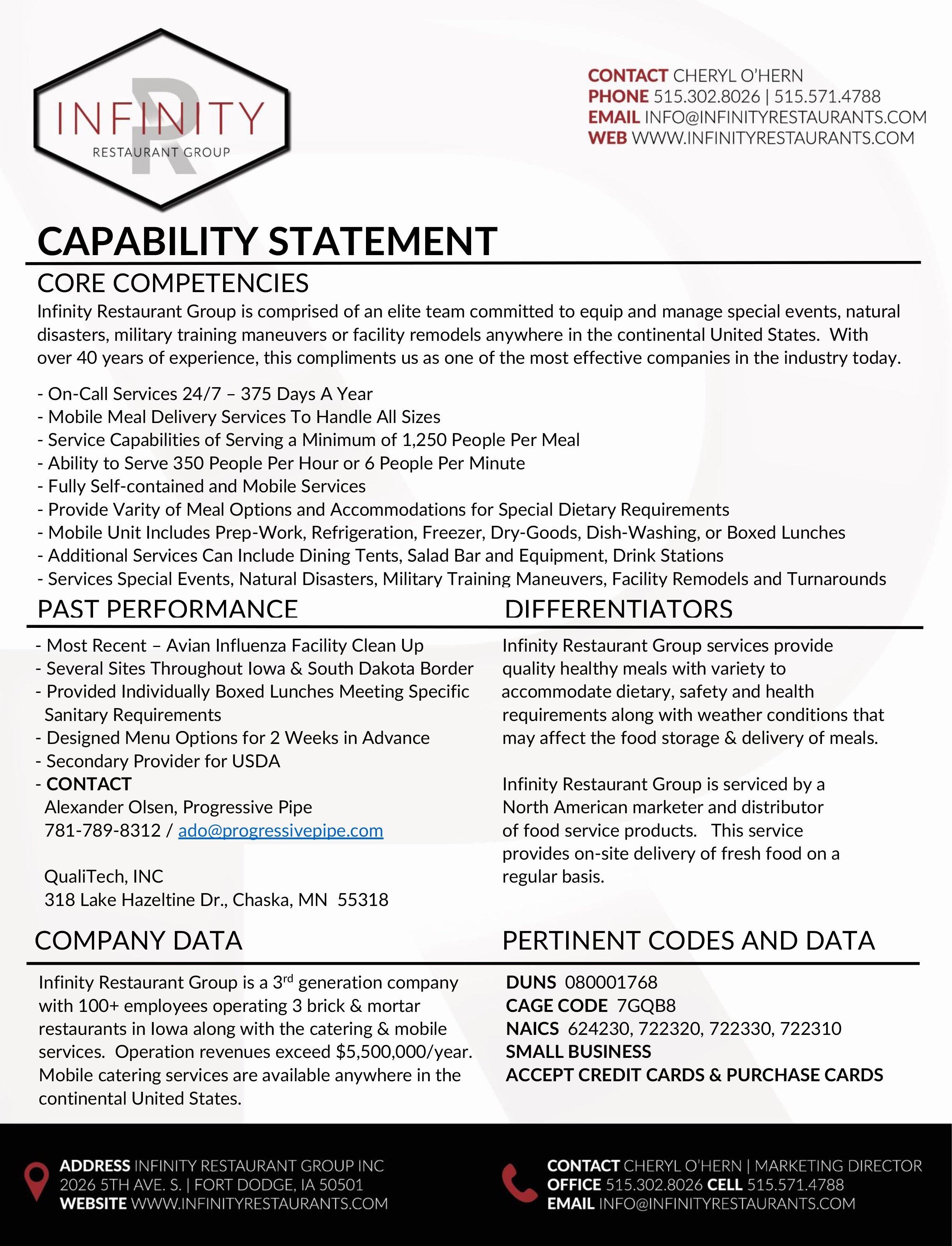 Free Capability Statement Template Download Template