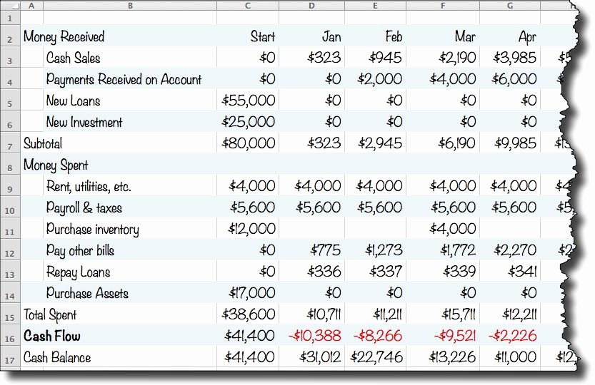 Free Cash Flow Statement Template Spreadsheet