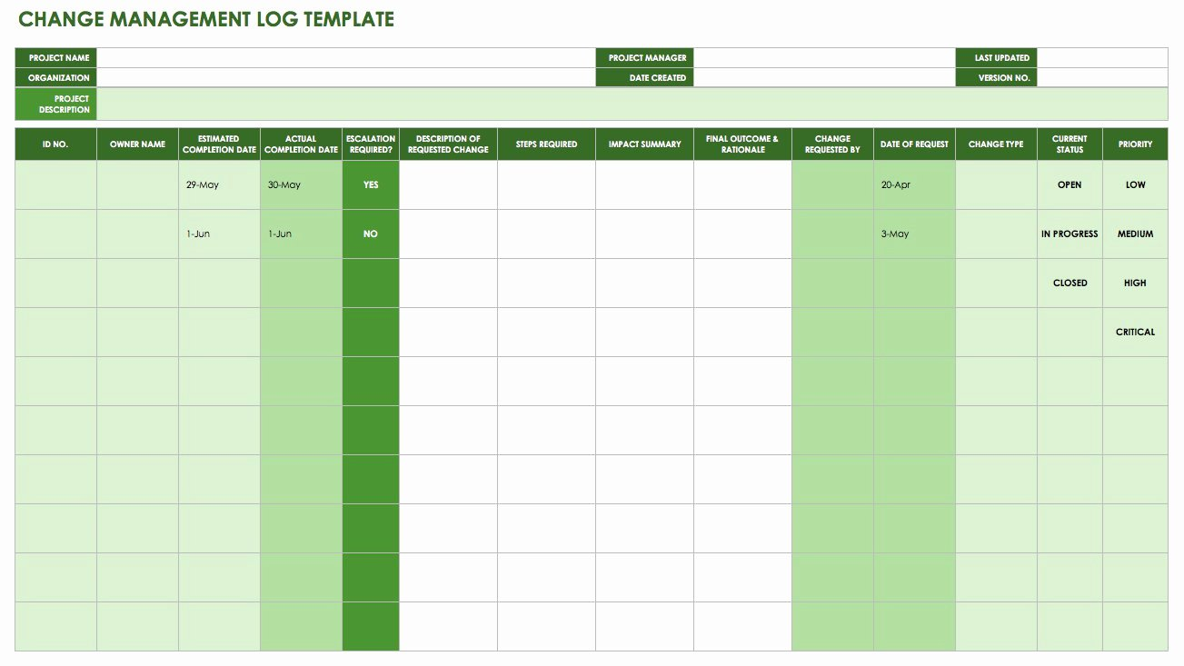 Free Change Management Templates