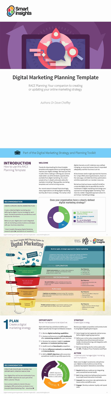 Free Digital Marketing Plan Template Smart Insights