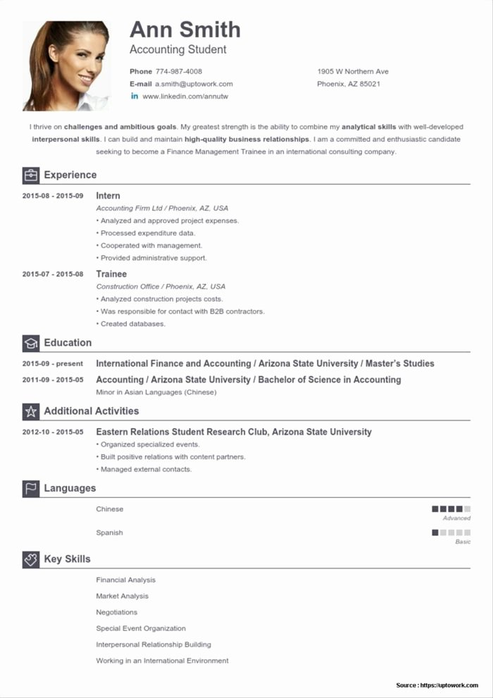Free Download Cv Maker Resume Resume Examples 5rvarbwawx