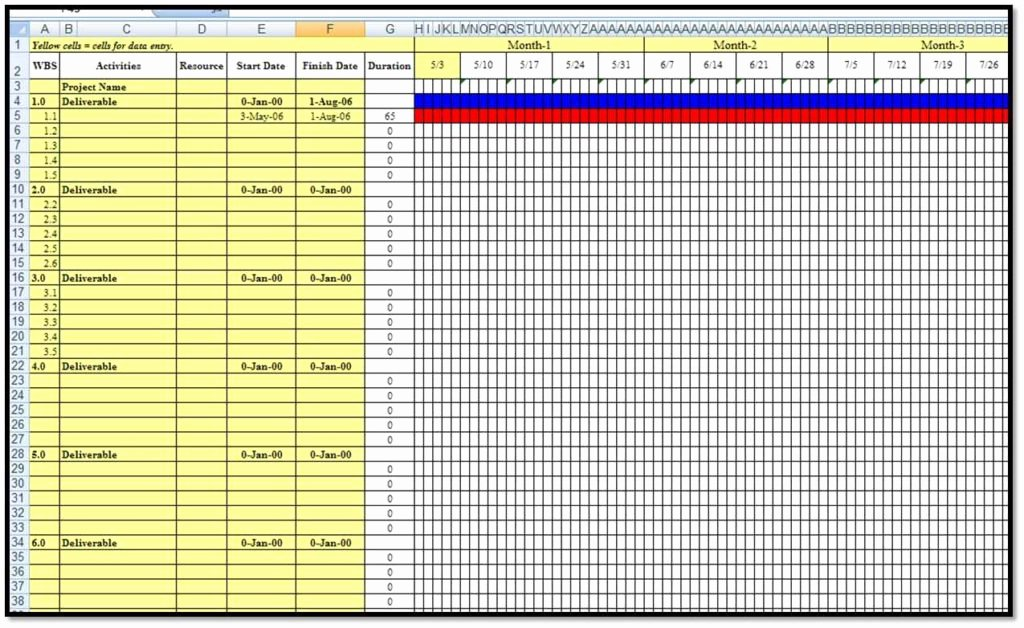 Free Excel Spreadsheet Templates Project Management