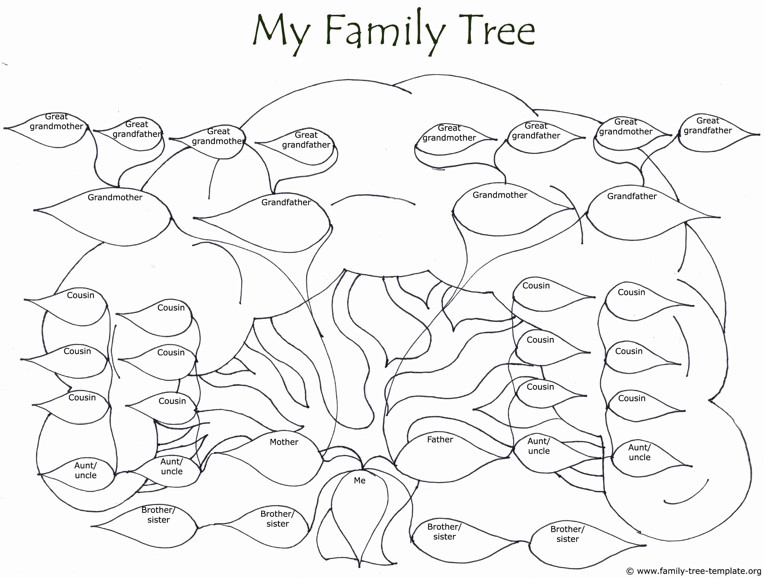 Free Family Tree Templates Using Free Ancestry Information