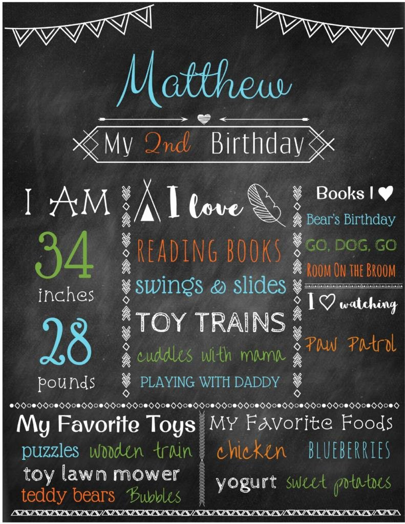 Free First Birthday Chalkboard Poster Template – Best