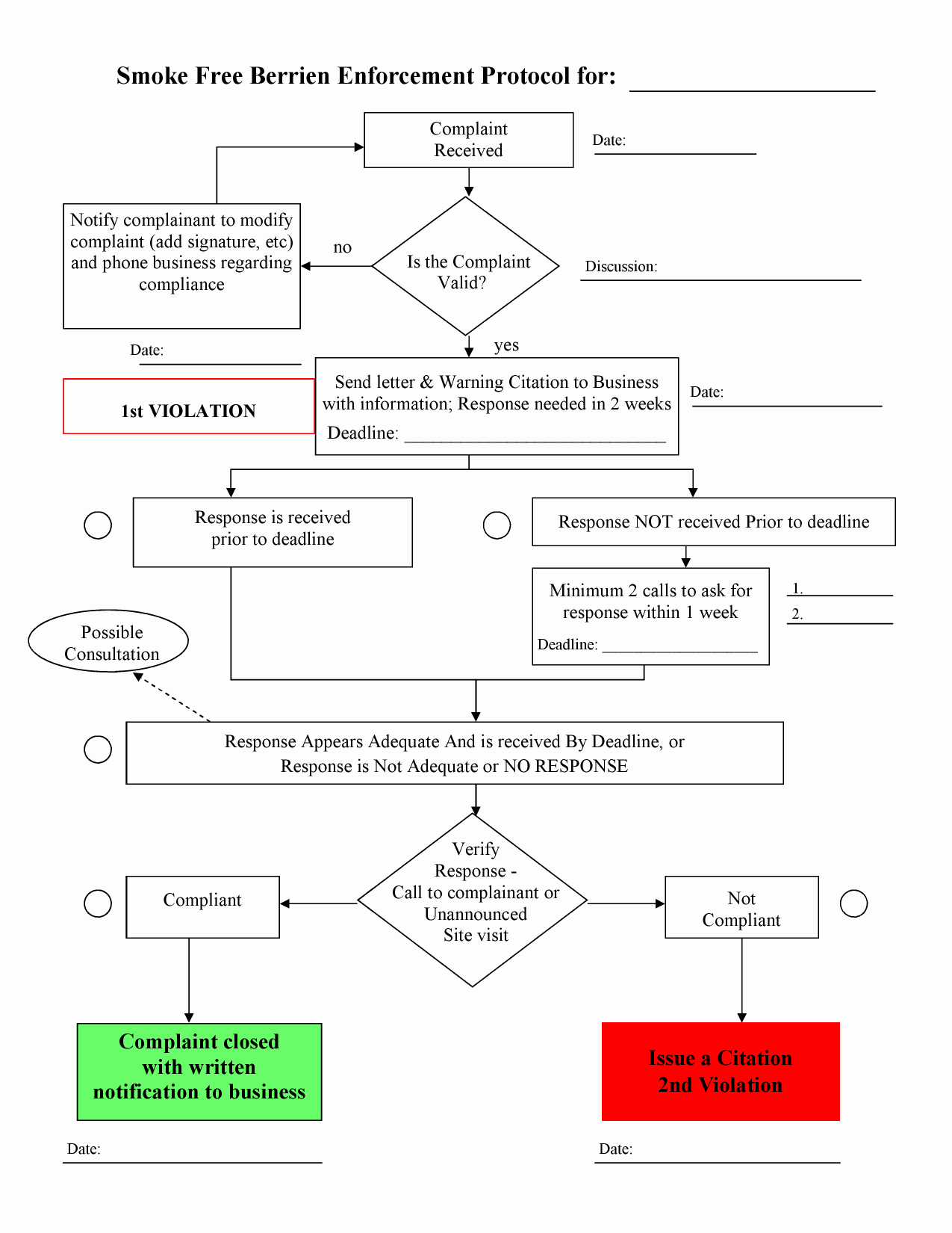 Free Flow Chart Template Bamboodownunder
