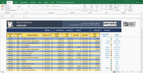 Free Fmla Tracking Spreadsheet – Spreadsheets