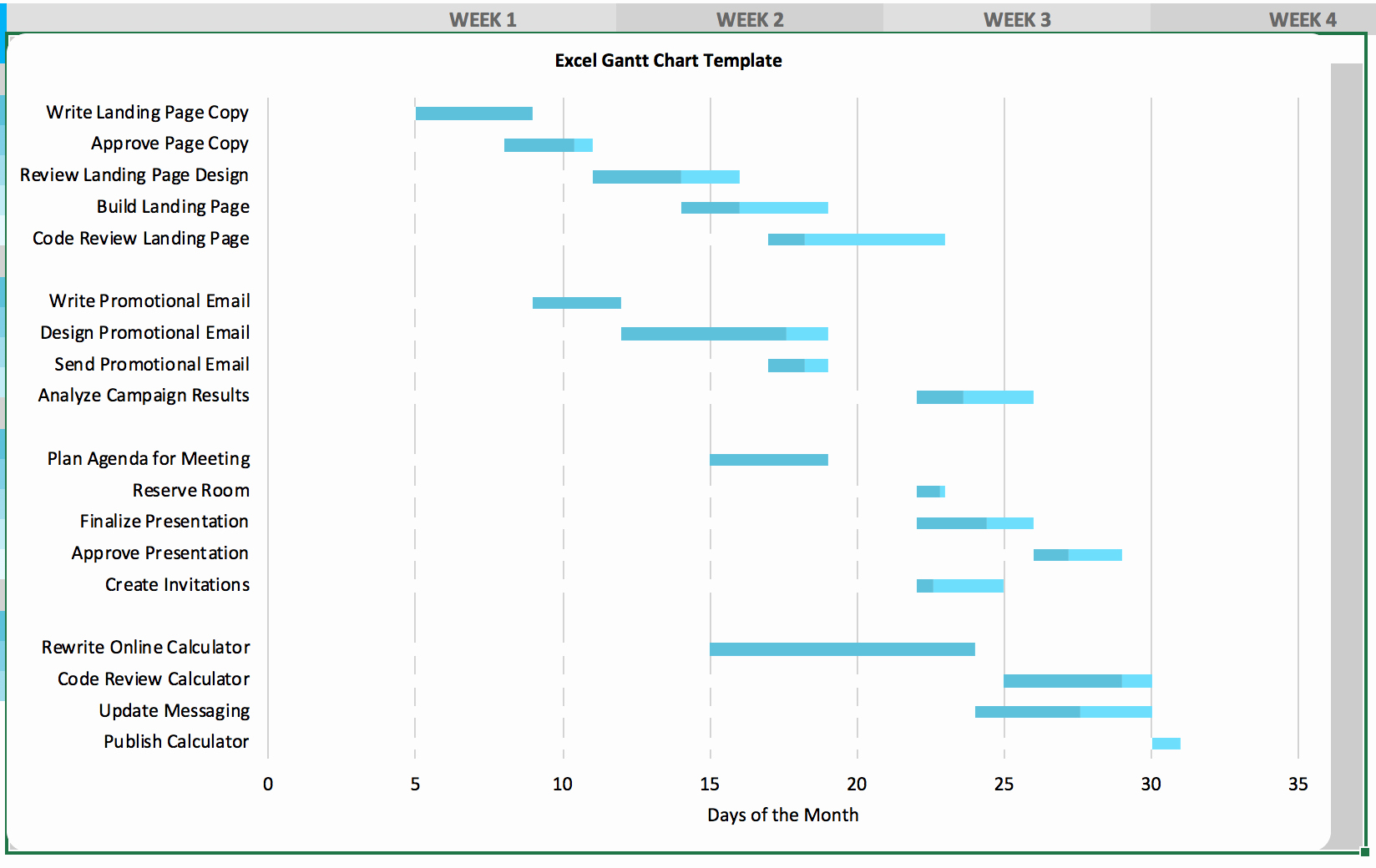 Free Gantt Chart Excel Template Download now