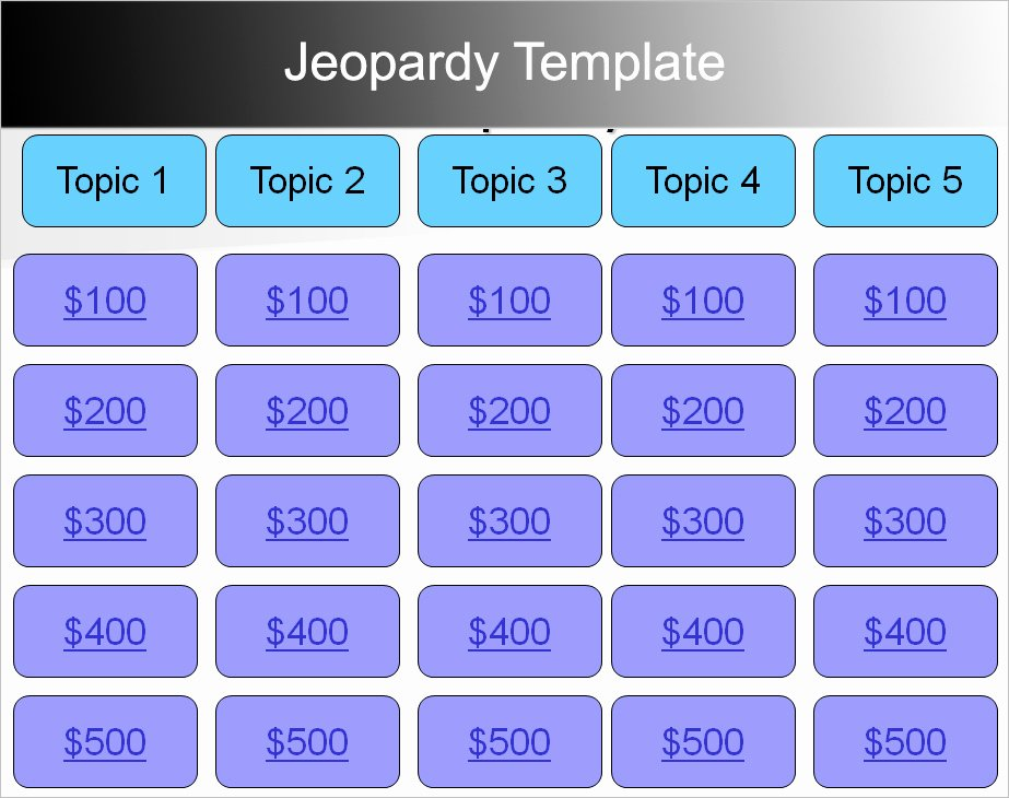 Free Jeopardy Powerpoint Template with Score