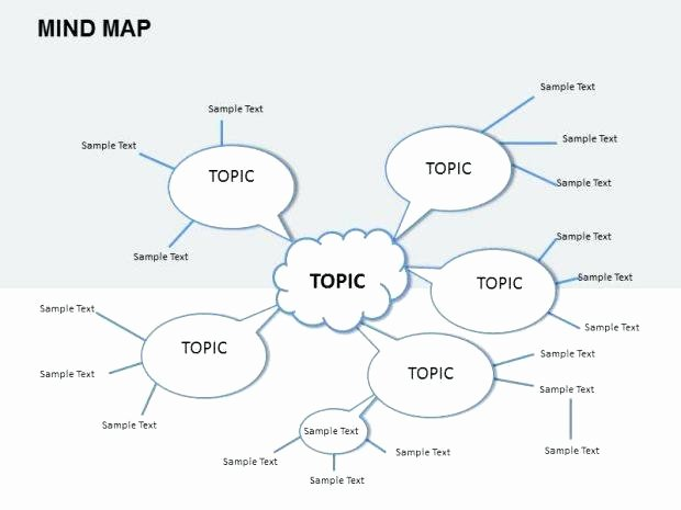Free Mind Map Template