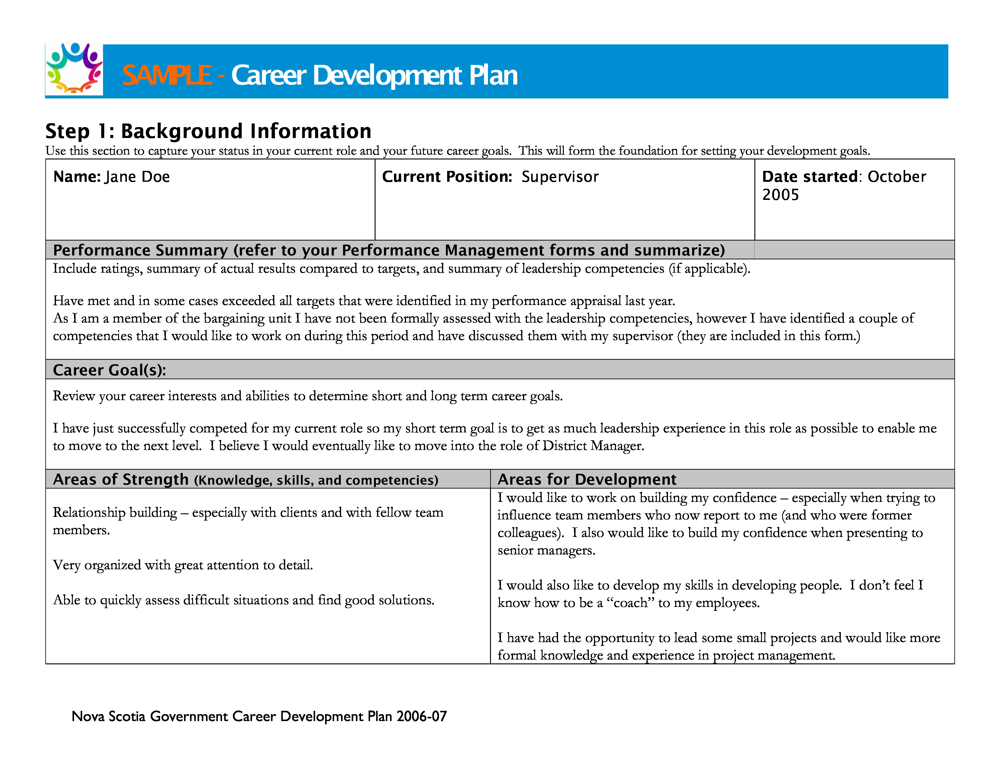 Free Personal Career Development Plan