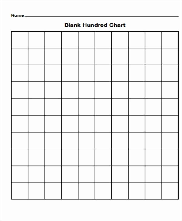 Free Printable Blank Charts and Graphs