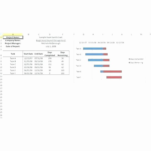 Free Project Management Template Google Sheets Google