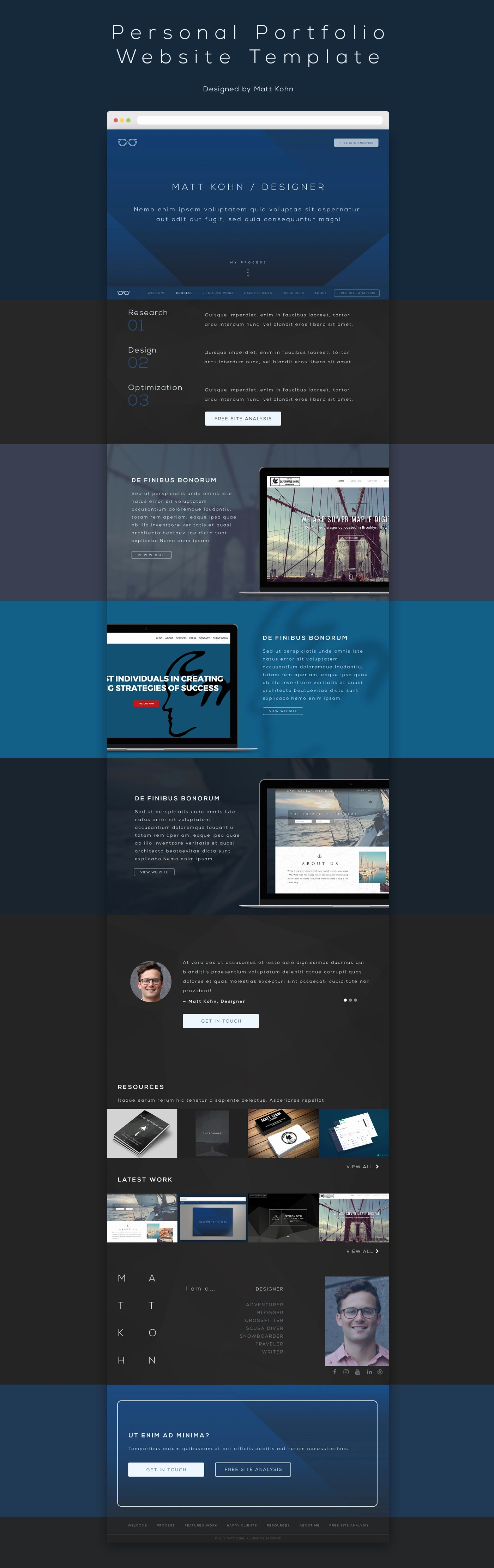 7 HTML Css Personal Website Templates Free Download – Latter