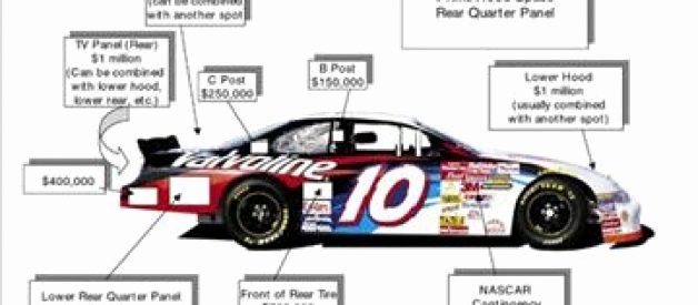 Free Race Car Sponsorship Proposal Template
