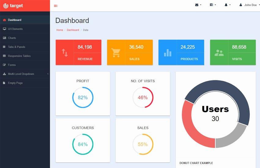 Free Responsive Bootstrap Admin Template Webthemez