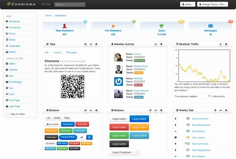 Free Responsive Bootstrap Admin Templates 2014