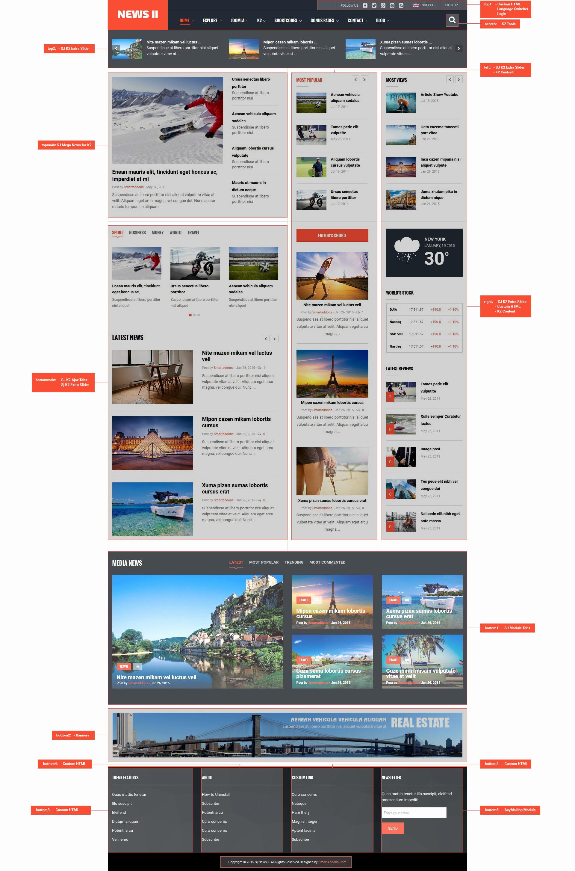 Free Responsive Joomla News Magazine Template Sj News Ii