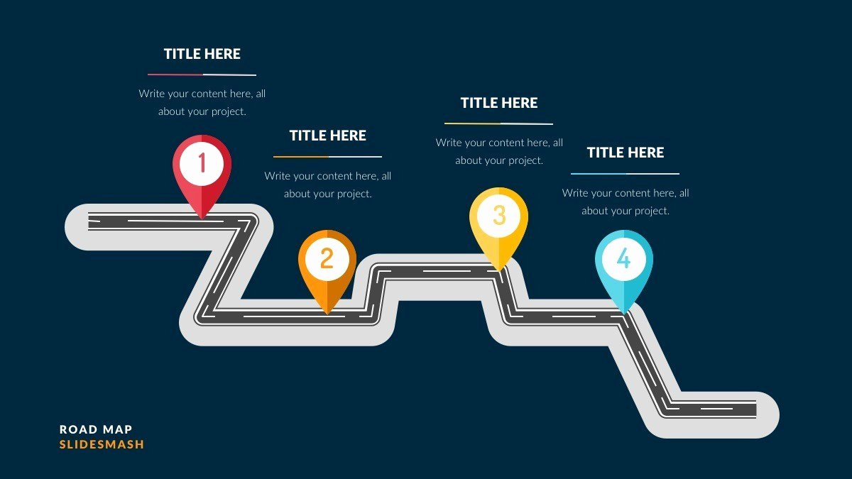 Free Roadmap Powerpoint Slides Ppt Presentation theme