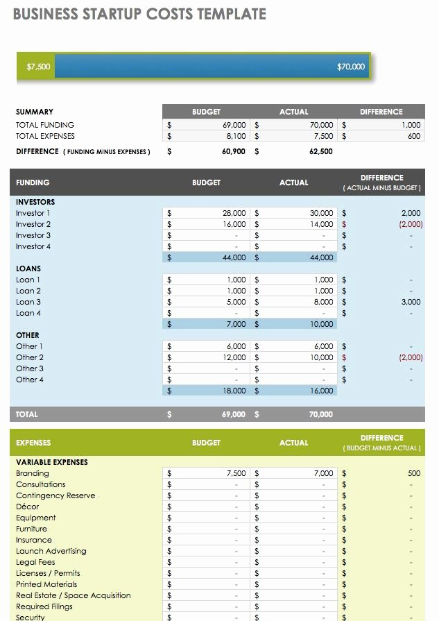 Free Startup Plan Bud & Cost Templates