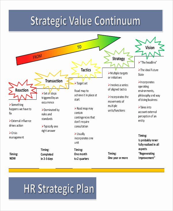 Free Strategic Plan 45 Free Word Pdf Ppt format