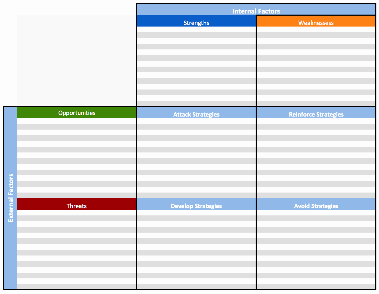 Free Swot Analysis Templates