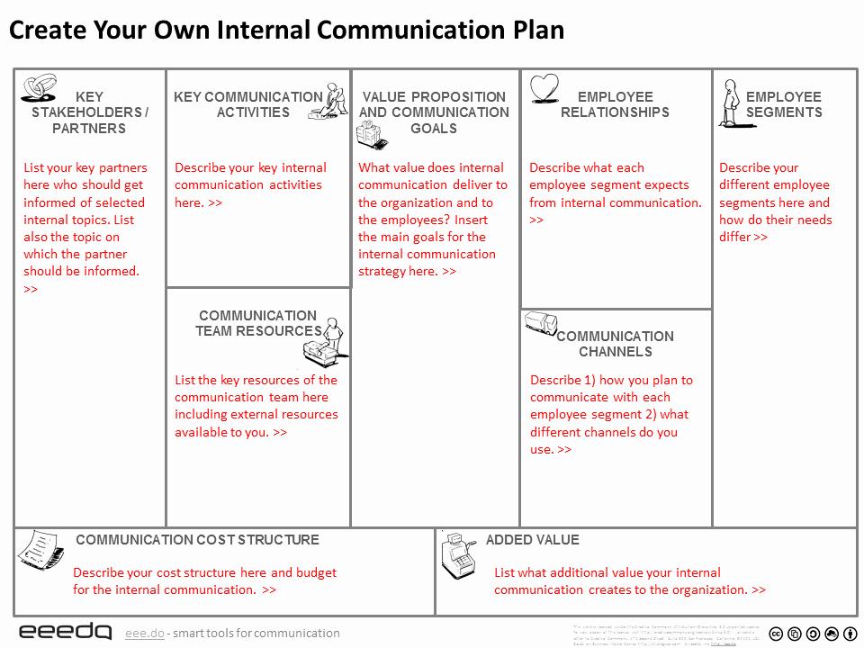 Free tool to Create Your Internal Munication Plan