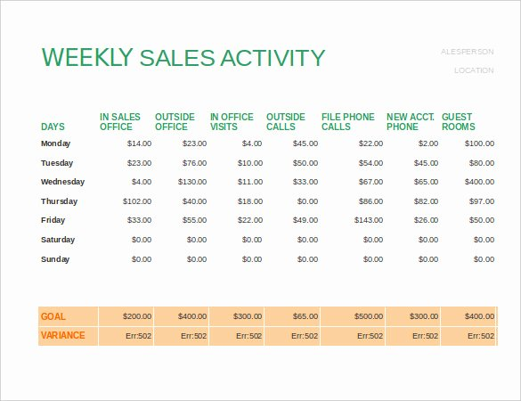 Free Weekly Sales Activity Report Spreadsheet Template for