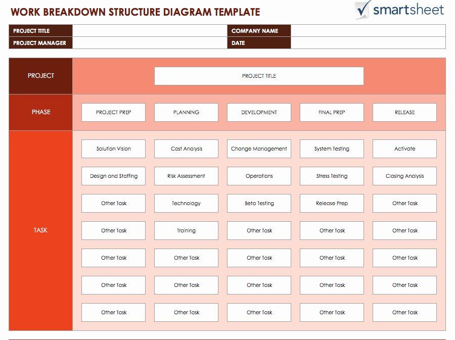 Free Work Breakdown Structure Templatessmartsheet