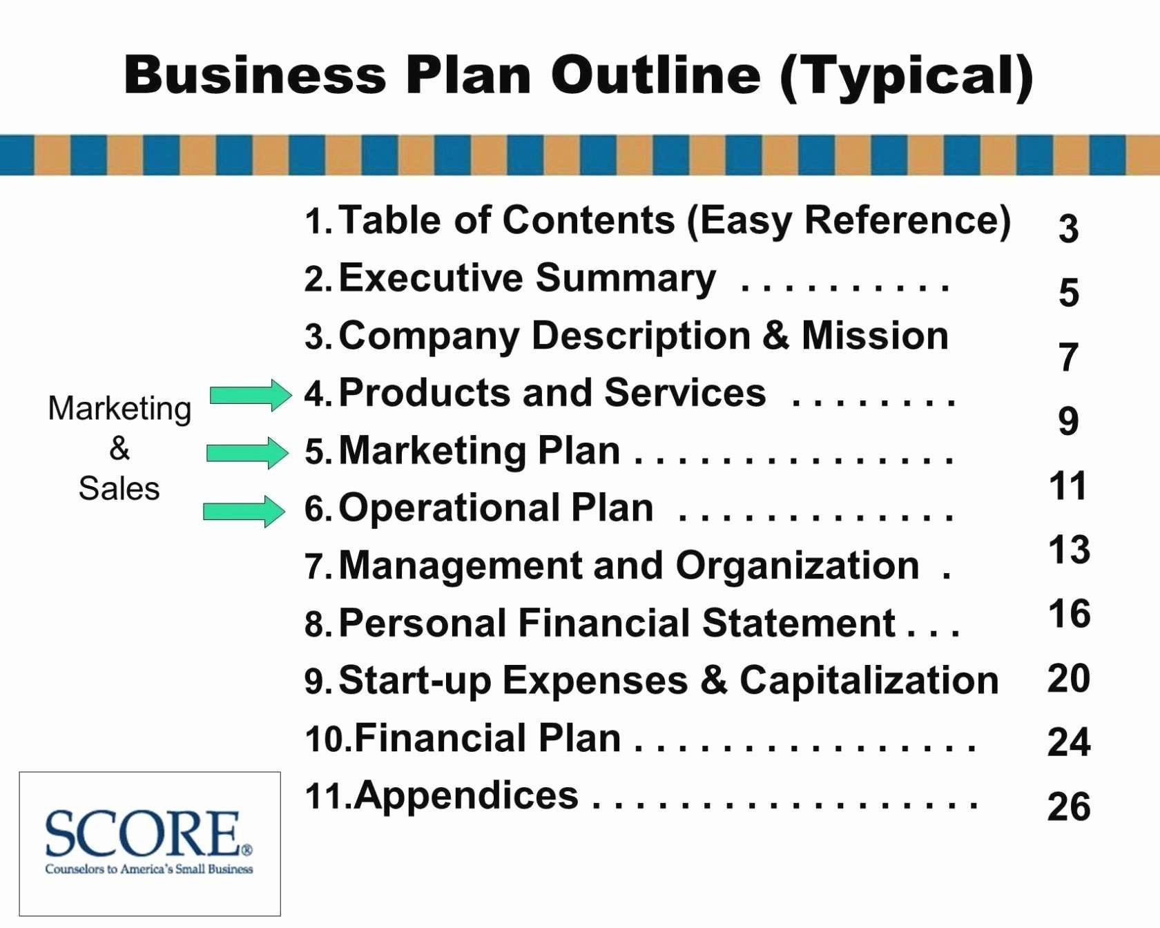 Fresh Score Business Plan Template Word