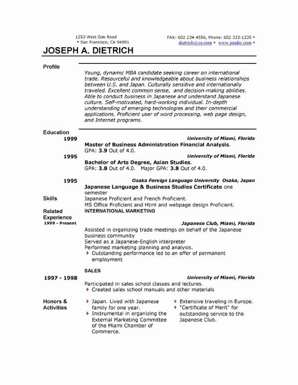 Functional Resume Template 2017