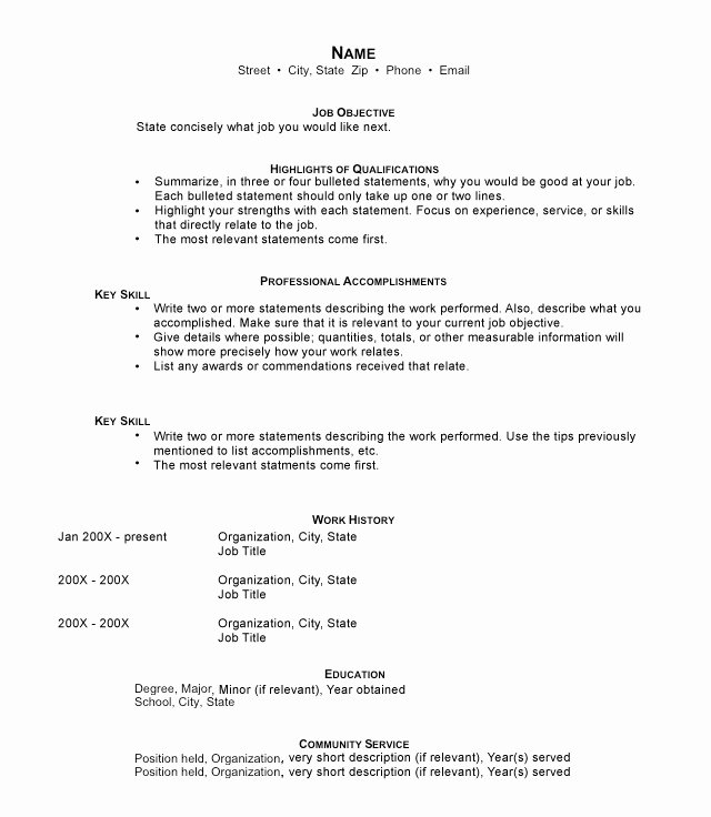 Functional Resumes Sample Templates and Examples