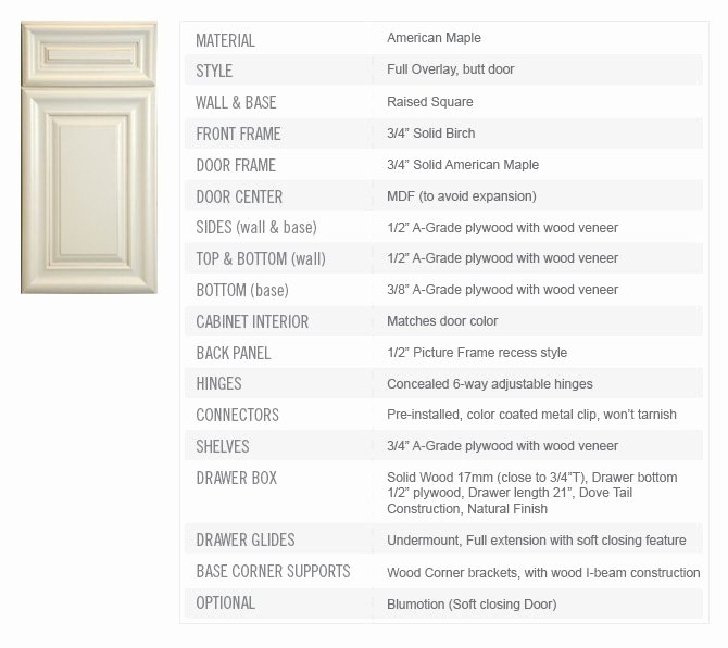 Gallery Of New Construction Spec Sheet Template