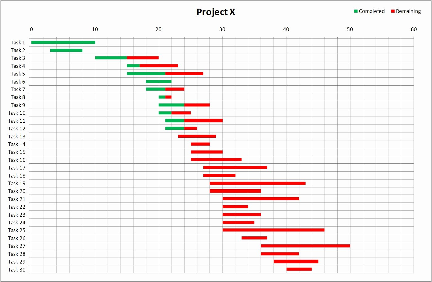 Gantt Chart Diagram Excel Template the Business tools Store