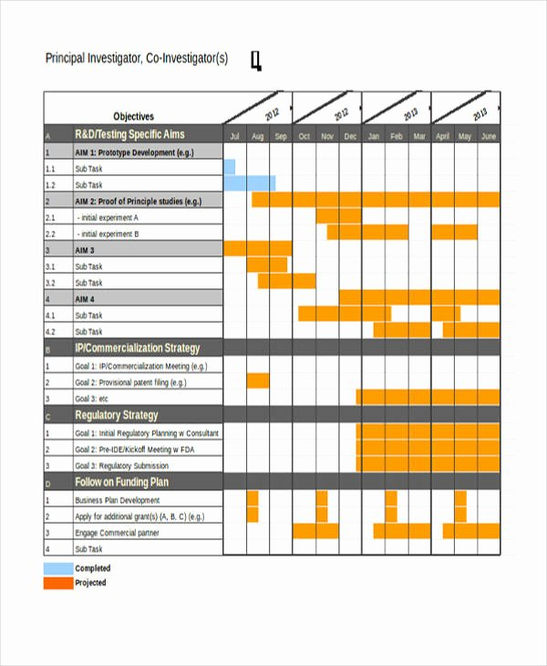 Gantt Chart Excel Templates