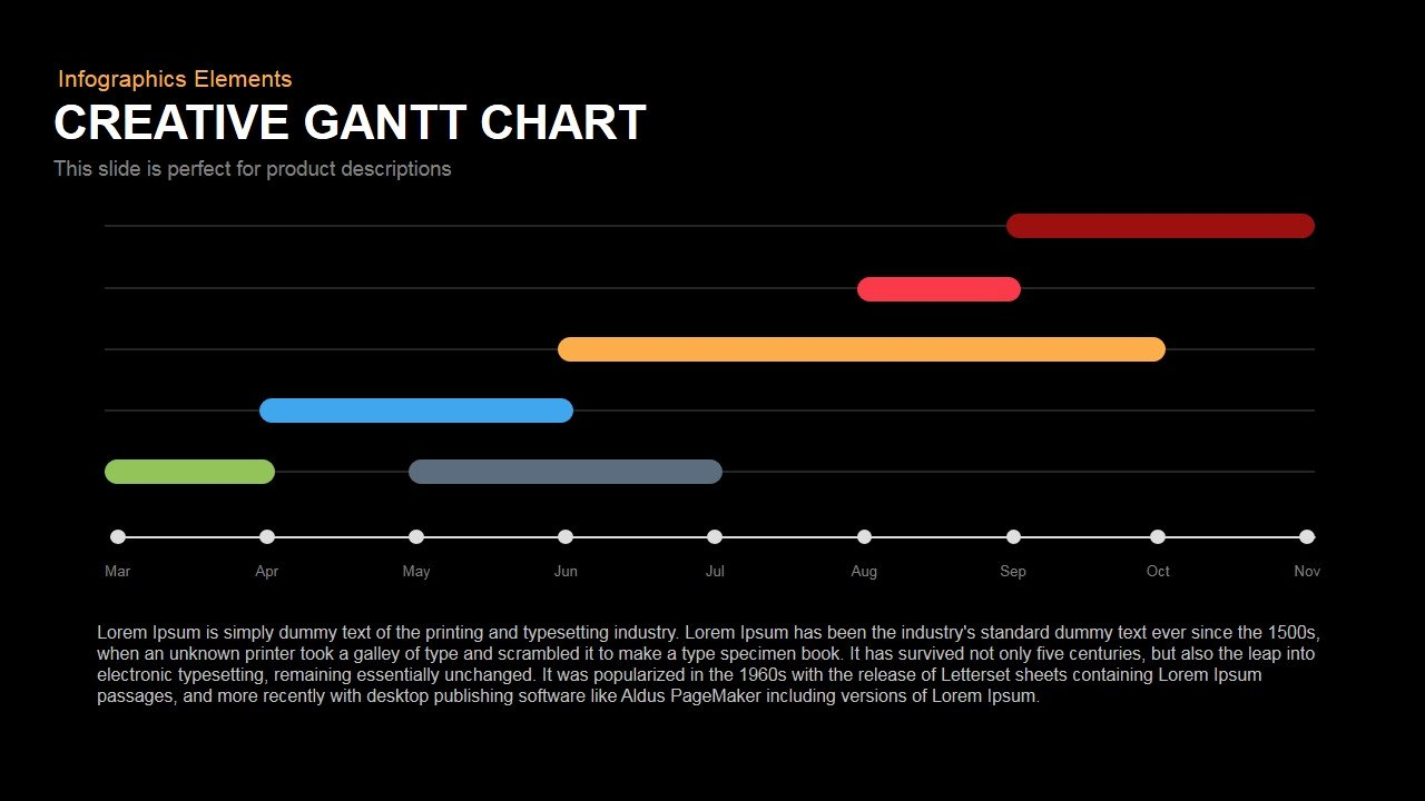 Gantt Chart Powerpoint and Keynote Template