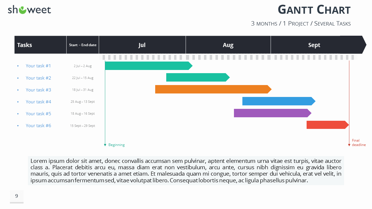 Gantt Charts and Project Timelines for Powerpoint