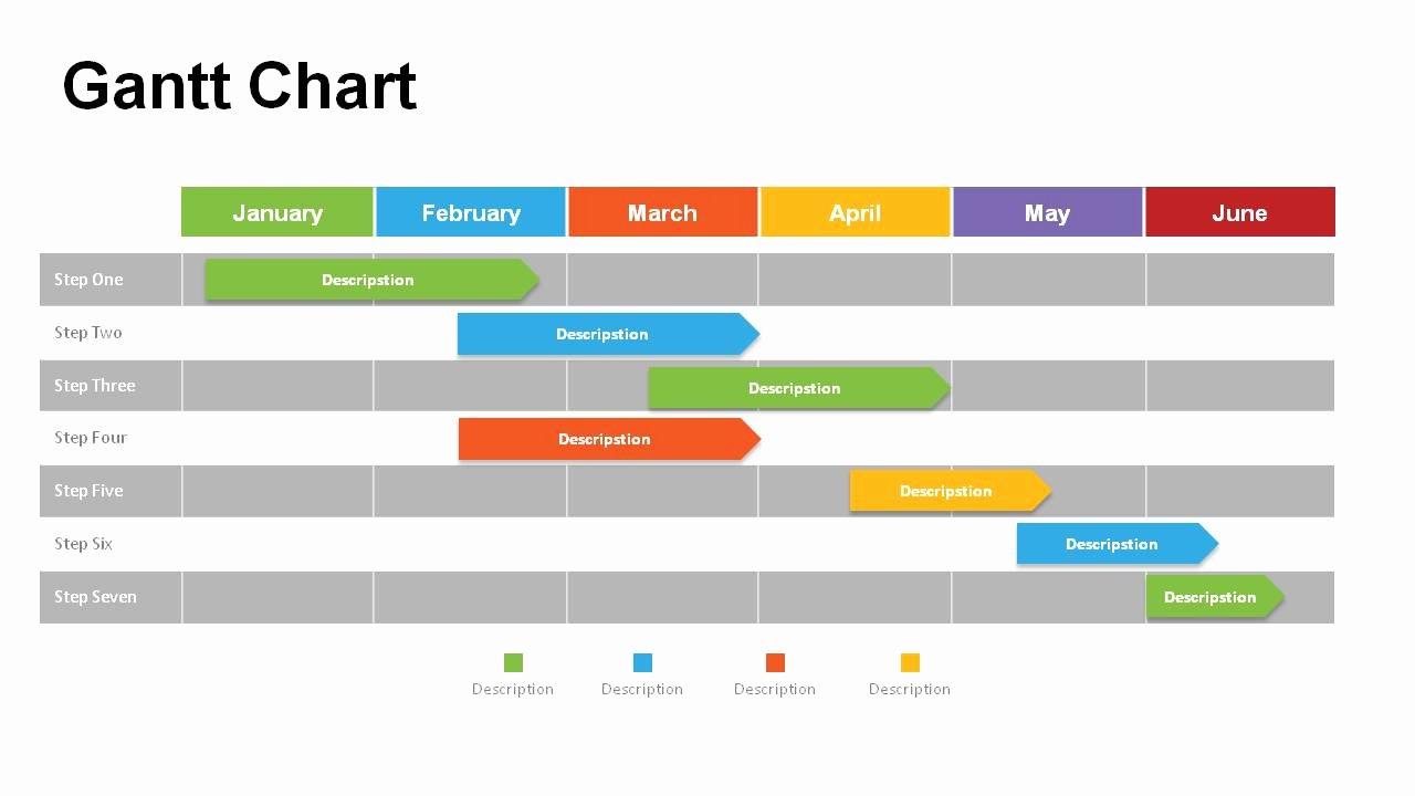 Gantt Charts Powerpoint Templates Powerslides