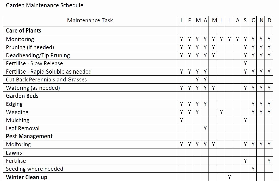 Garden Maintenance Schedule Garden Maintenance Calendar Guide