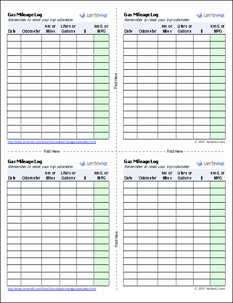 Gas Mileage Log and Mileage Calculator for Excel
