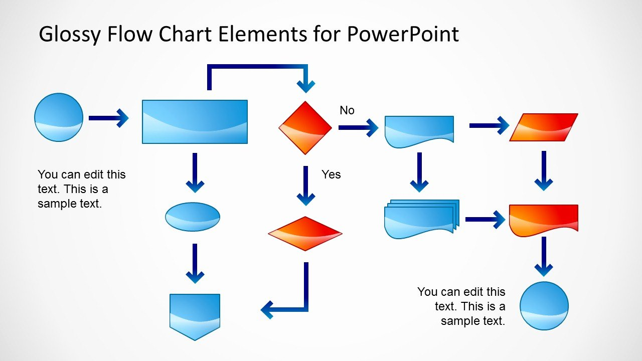 Glossy Flow Chart Template for Powerpoint Slidemodel