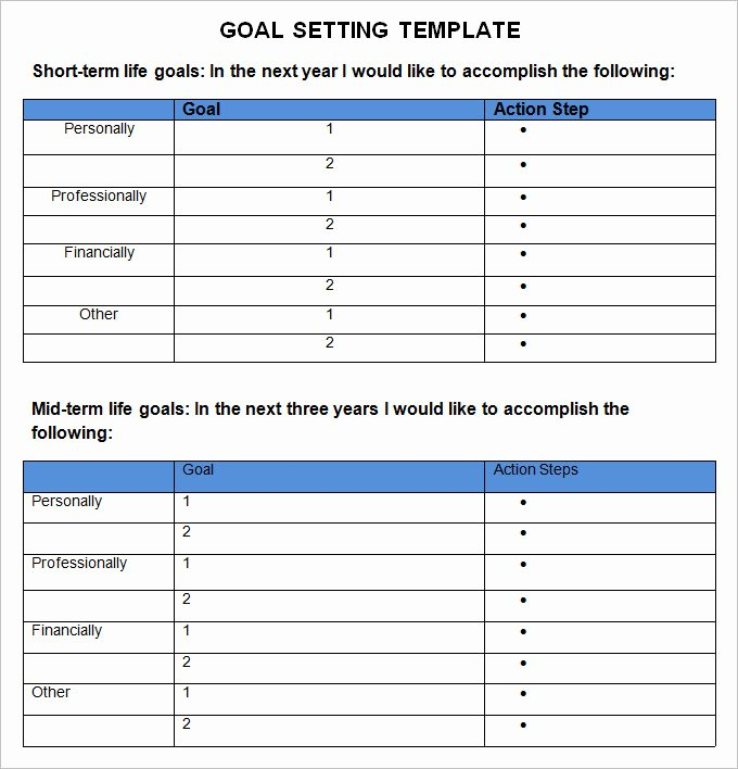 Goal Setting Template 4 Free Word Pdf Document