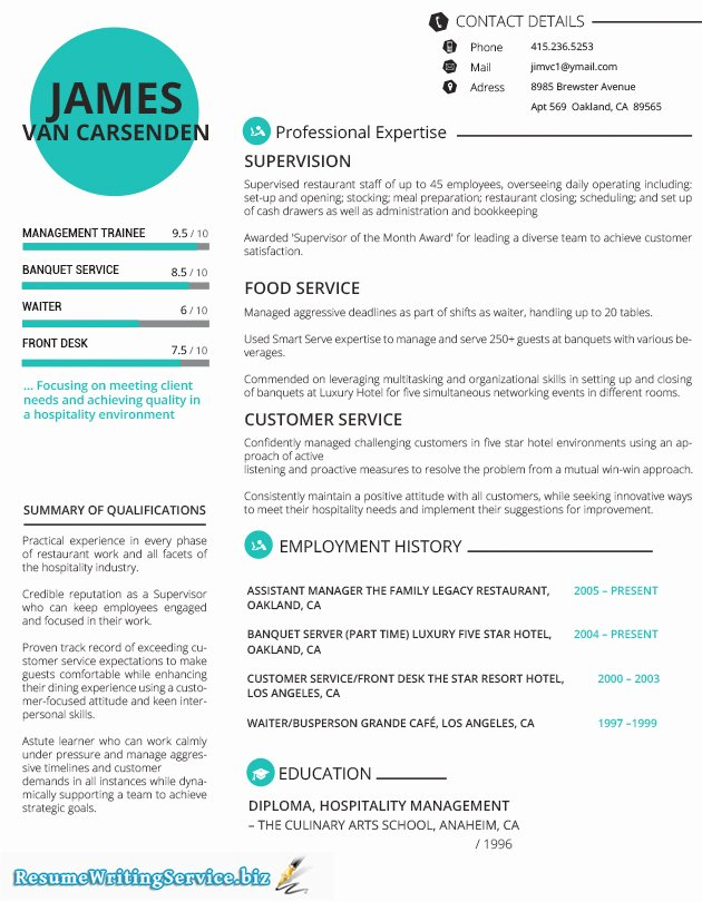 Good Resume Examples On Pinterest