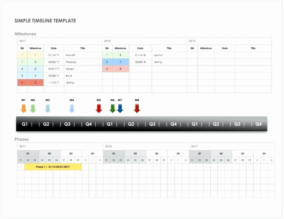 Google Docs Timeline Template 2018