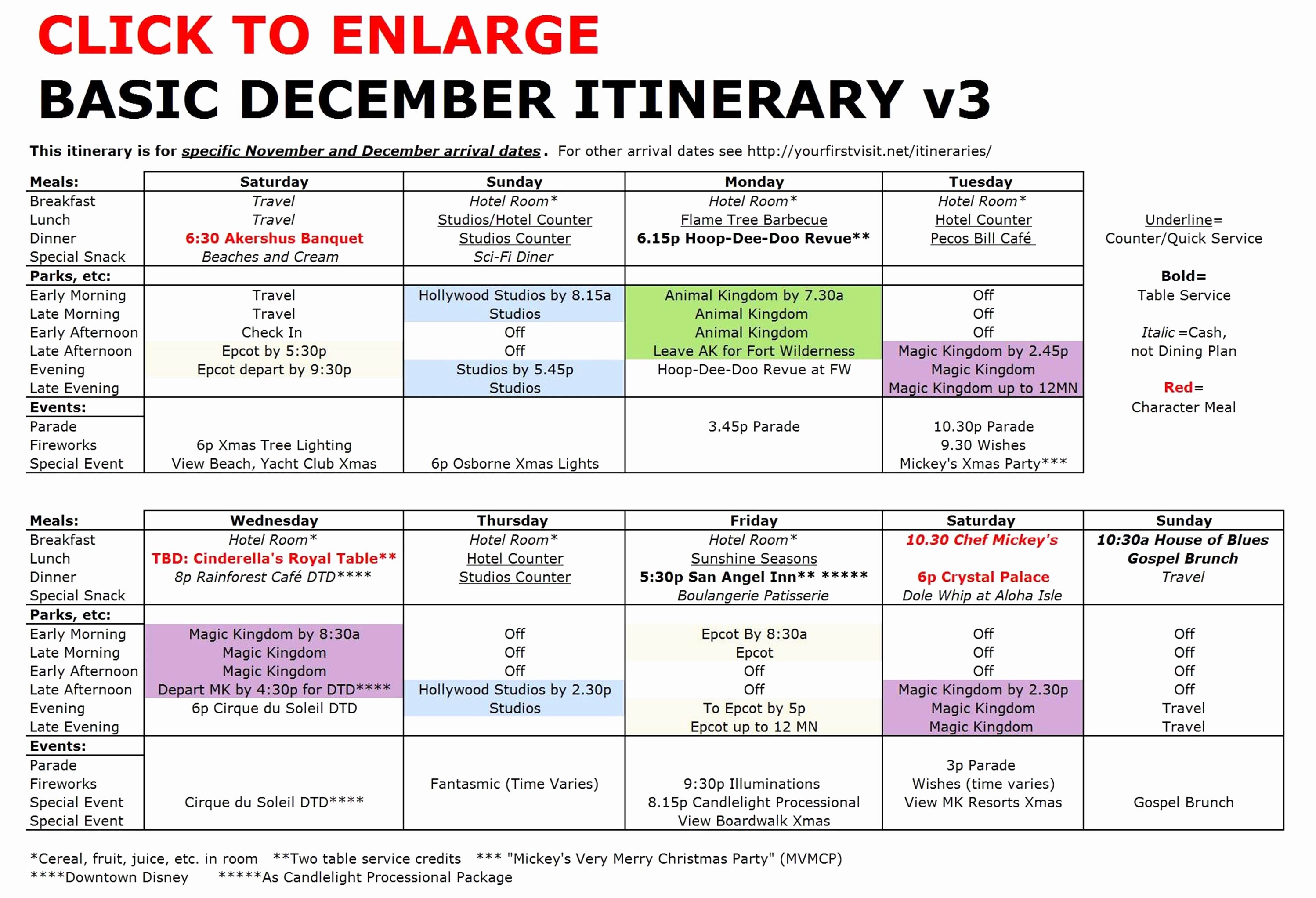 Google Docs Travel Itinerary Template Unique Itinerary