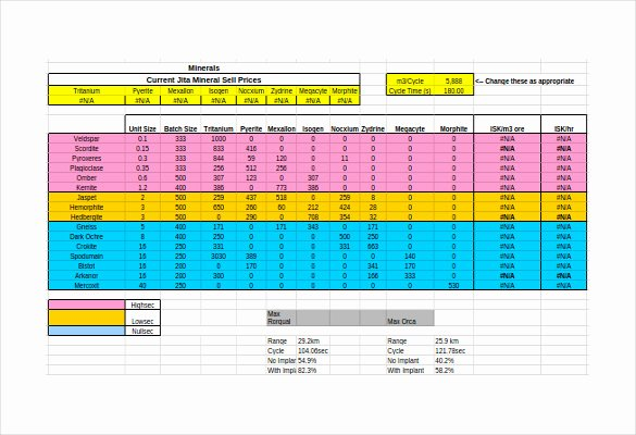 Google Sheet Template 10 Free Word Excel Pdf