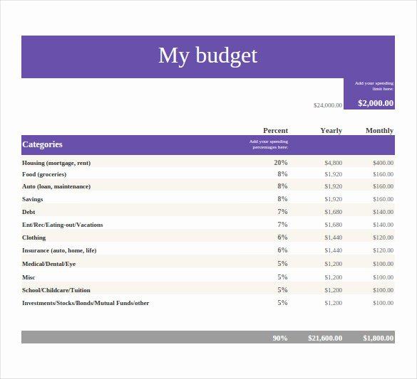 Google Sheet Template 10 Free Word Excel Pdf
