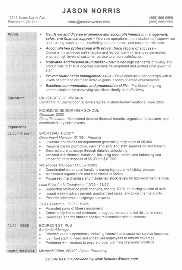 Graduate School Sample Resume Best Resume Collection