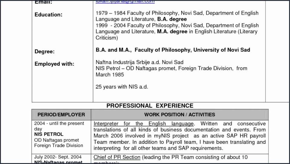 Graduate Teaching assistant Job Description Luxury 19