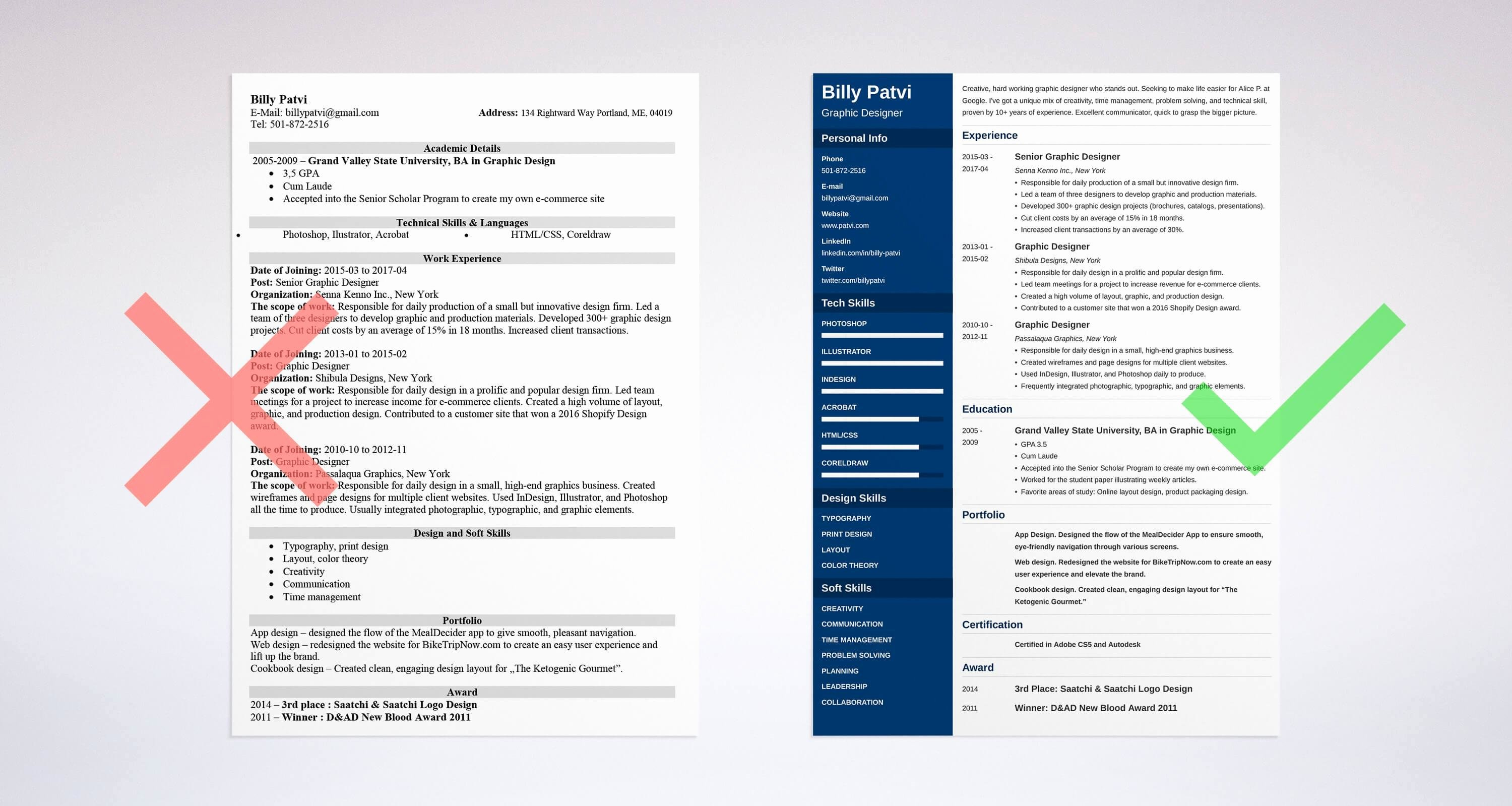Graphic Design Resume Sample & Guide [ 20 Examples]